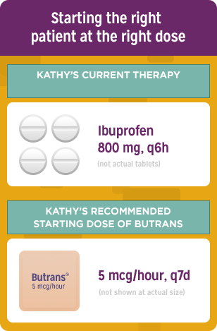 Recommended dosing strategies of the available therapeutic options