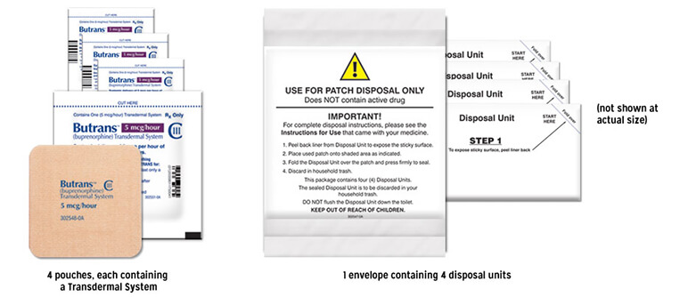 Patients Should Dispose Of Any Patches Remaining From A Prescription As Soon They Are No Longer Needed